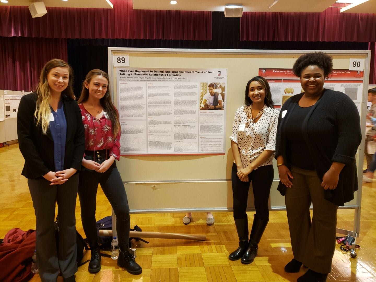 Presented Research